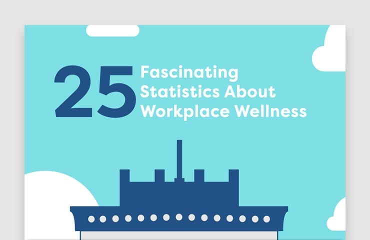 25 Fascinating Statistics About Workplace Wellness