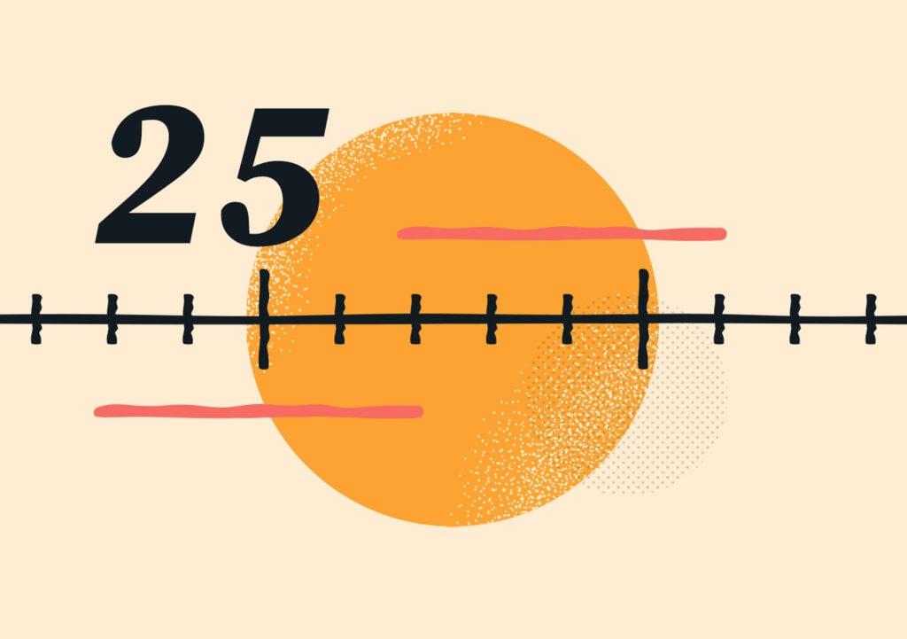25 fascinating workplace wellness statistics