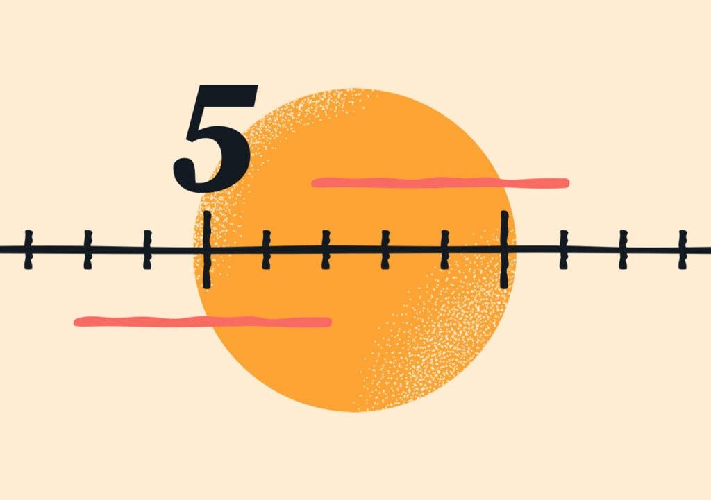 5 effective metrics for measuring team member performance Thumbnail